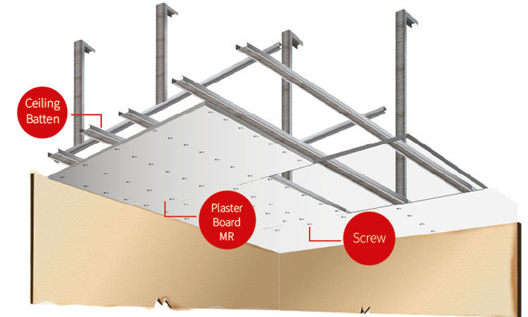 Plasterboard MR-layout.jpg